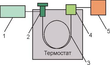 Схема турбо ветро генератора